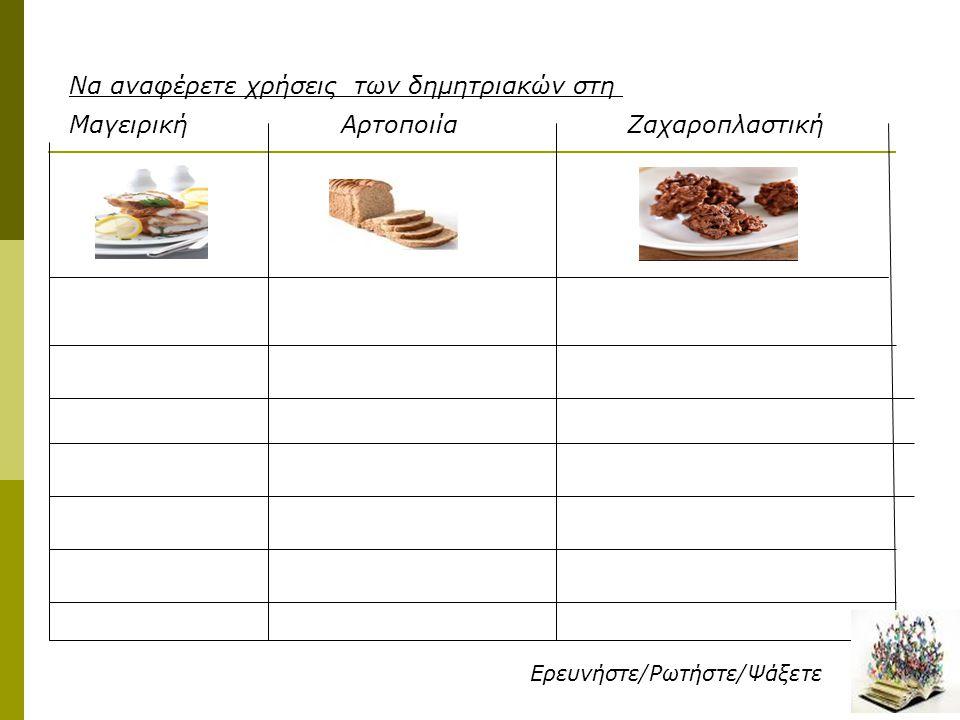 Mαγειρική Αρτοποιία Ζαχαροπλαστική Να αναφέρετε χρήσεις των δημητριακών στη Ερευνήστε/Ρωτήστε/Ψάξετε