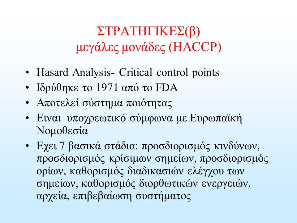 ΣΤΡΑΤΗΓΙΚΕΣ(β) μεγάλες μονάδες (HACCP) Ηasard Analysis- Critical control points Ιδρύθηκε το 1971 από το FDA Aποτελεί σύστημα ποιότητας Ειναι υποχρεωτι