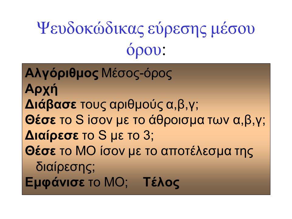 Αριθμητικές πράξεις ΠράξηΣύμβολο Πρόσθεση + Πολλαπλασιασμός * Αφαίρεση - Διαίρεση /
