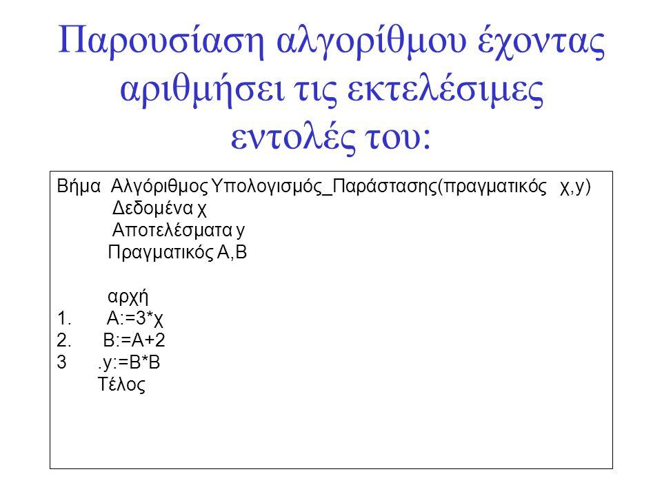 Πίνακας τιμών του αλγόριθμου; Βήμα Μεταβλητές Δεδομένα Βοηθητικές Αποτέλεσμα Χ Α Β Υ 2 ΑΠΡΟΣΔ ΑΠΡΟΣΔ ΑΠΡΟΣΔ 1 2 6 ΑΠΡΟΣΔ ΑΠΡΟΣΔ 2 2 6 8 ΑΠΡΟΣΔ 3 2 6 8 64