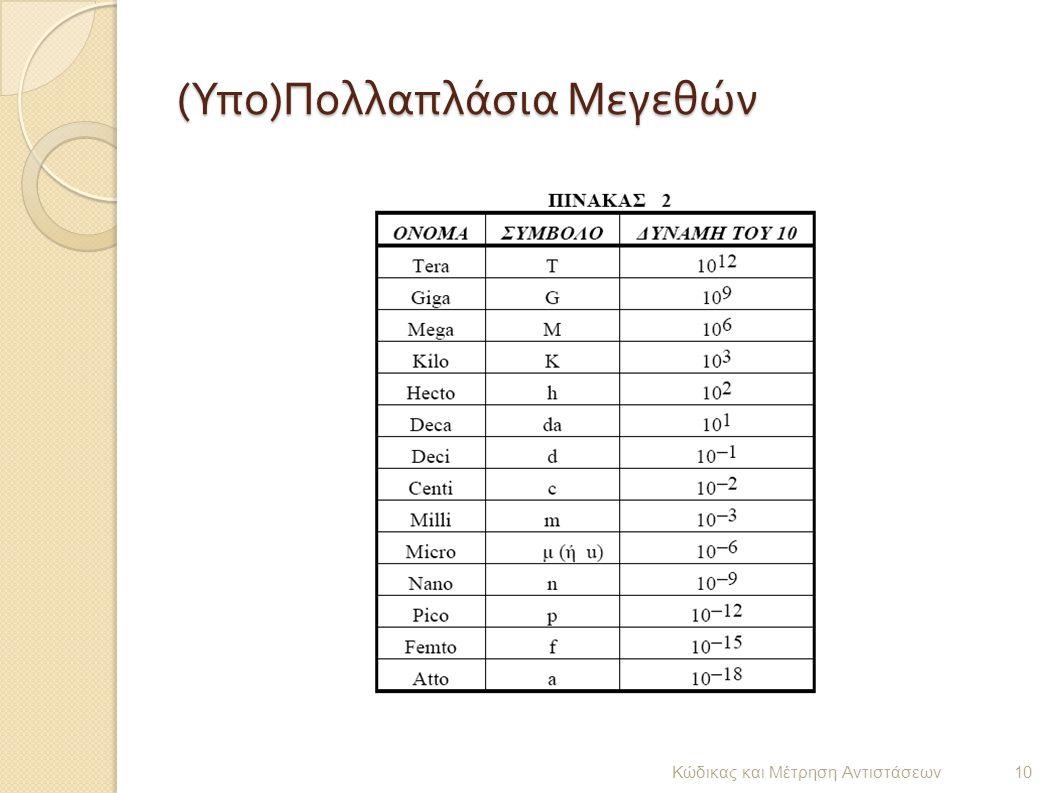 ( Υπο ) Πολλαπλάσια Μεγεθών Κώδικας και Μέτρηση Αντιστάσεων 10