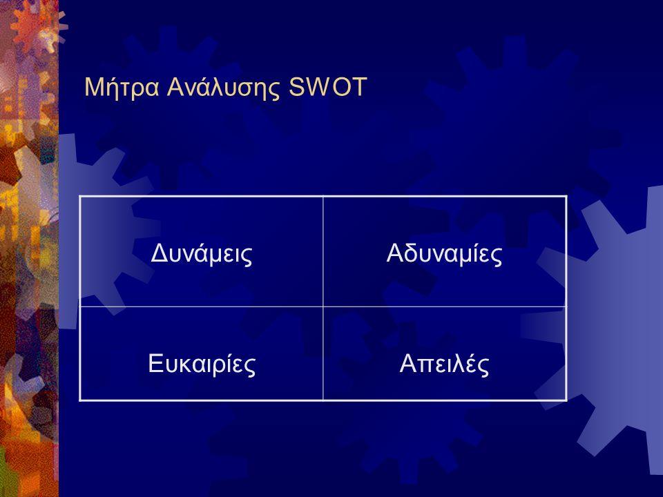 Ανάλυση Δυνάμεων-Αδυναμιών Ευκαιριών-Απειλών (SWOT)