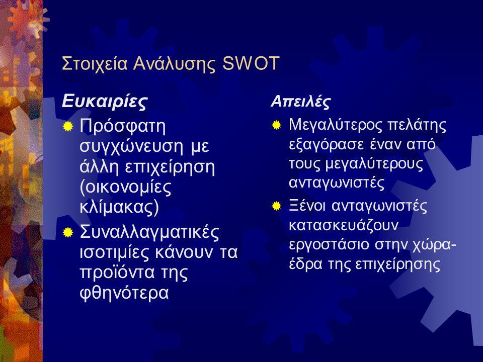 Στοιχεία Ανάλυσης SWOT Δυνάμεις  Γνωστή στην αγορά – διαθέτει πόρους (μεγάλη επιχείρηση)  Περισσότερο ευέλικτη (μικρή)  Καλή οργάνωση πωλήσεων  Κα