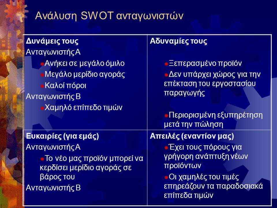 Στοιχεία Ανάλυσης SWOT Ευκαιρίες  Πρόσφατη συγχώνευση με άλλη επιχείρηση (οικονομίες κλίμακας)  Συναλλαγματικές ισοτιμίες κάνουν τα προϊόντα της φθη