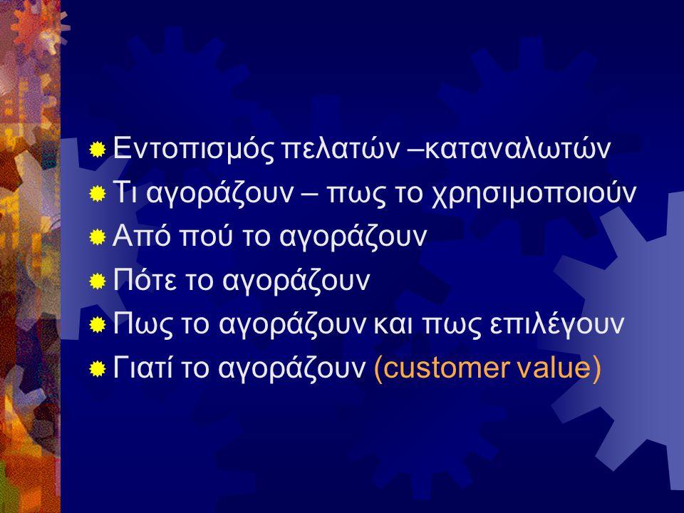 Ανάλυση Πελατών Κεφάλαιο 8