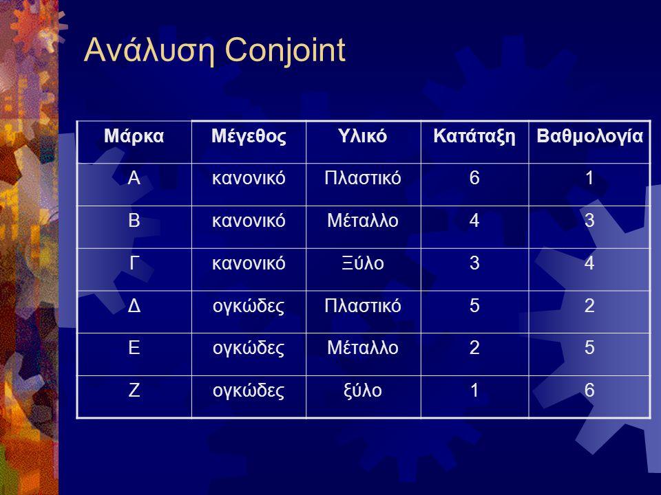 Συστηματική μέτρηση Ζευγάρι μαρκώνΕπιπλέον ποσό προτίθεται να πληρώσει για να το αποκτήσει Α, Β1,00 Α, Γ0,50 Α, Δ0,70 Β, Γ1,20 Β, Δ1,50 Γ, Δ0,20 Βαθμο