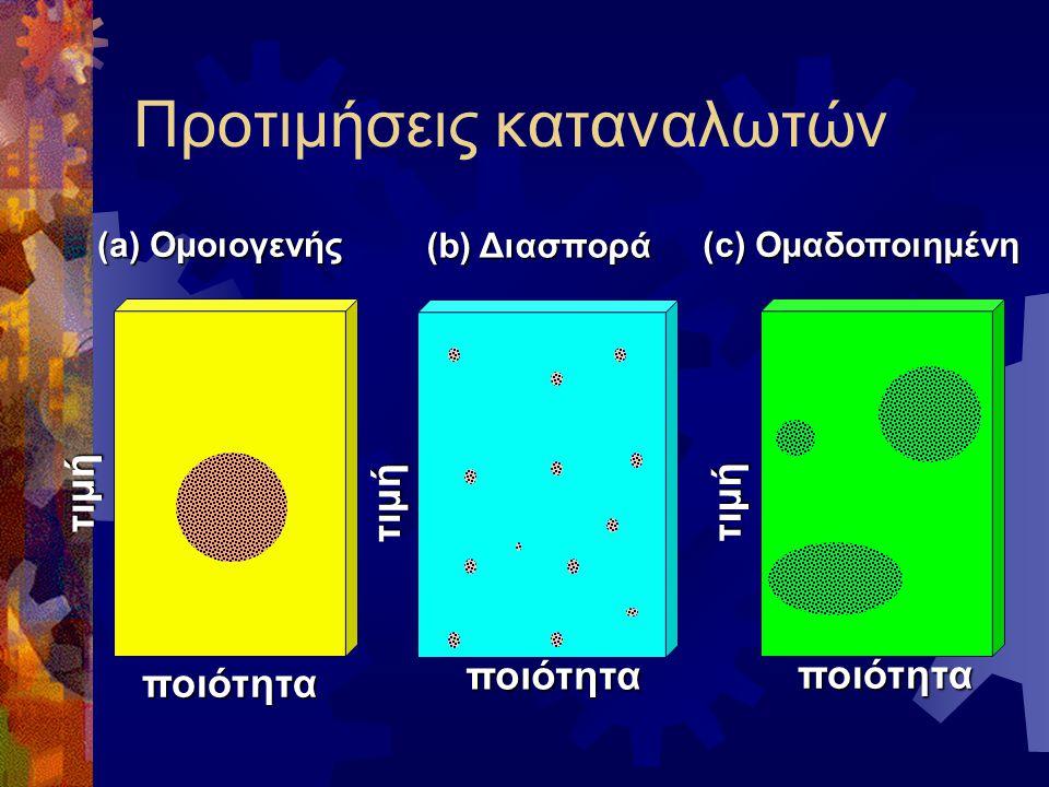 Τμηματοποίηση, στόχευση, τοποθέτηση 1.Εντοπισμός βάσεων τμηματοποίησης 2.Ανάπτυξη προφίλ κάθε τμήματοςΤμηματοποίηση 3.Αξιολόγηση ελκυστικότητας κάθε τ