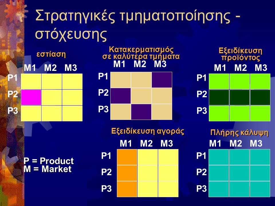 Heavy and Light UsersHEAVYLIGHT προϊόν (% χρήση) 75% 71% απορρυπαντικά (94%) 25% 29% 79%21% χαρτικά (95%) Shampoo (94%) 75%25% 17% χαρτοπετσέτες (90%)
