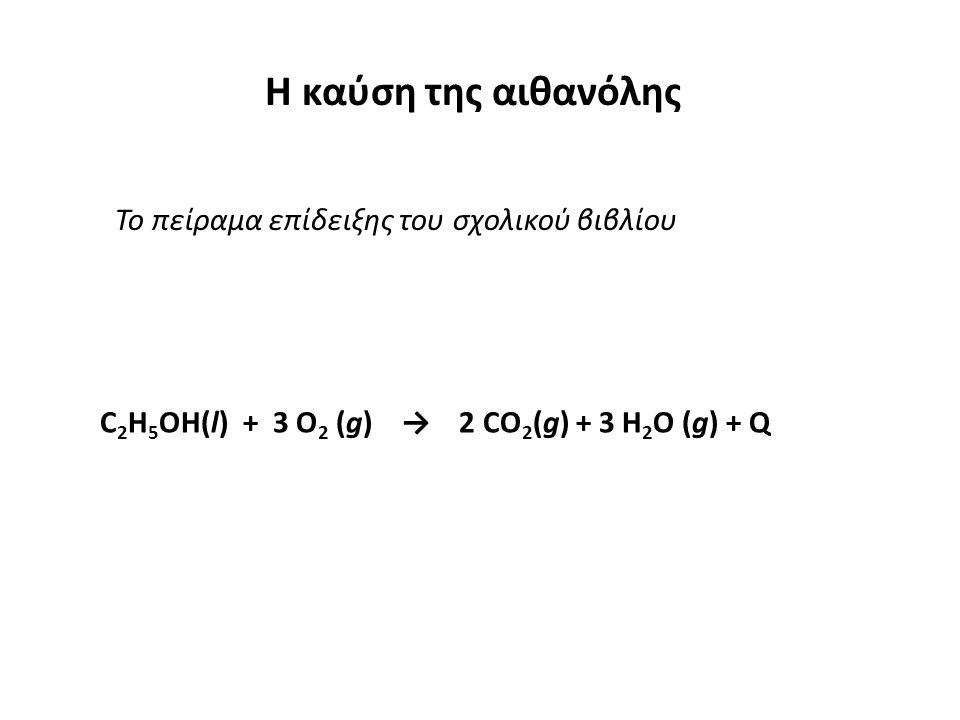 Η καύση της αιθανόλης Το πείραμα επίδειξης του σχολικού βιβλίου C 2 H 5 OH(l) + 3 O 2 (g) → 2 CO 2 (g) + 3 H 2 O (g) + Q