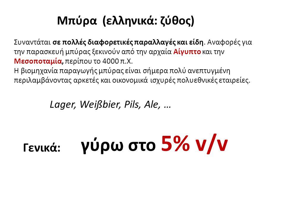Μπύρα (ελληνικά: ζύθος) Συναντάται σε πολλές διαφορετικές παραλλαγές και είδη.
