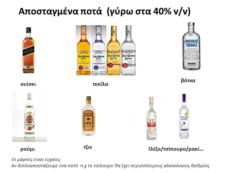 Αποσταγμένα ποτά (γύρω στα 40% v/v) ουίσκιτεκίλα βότκα ρούμι Οι μάρκες είναι τυχαίες Αν διπλοαποστάξουμε ένα ποτό π.χ το τσίπουρο θα έχει περισσότερους αλκοολικούς βαθμούς τζιν Ούζο/τσίπουρο/ρακί…