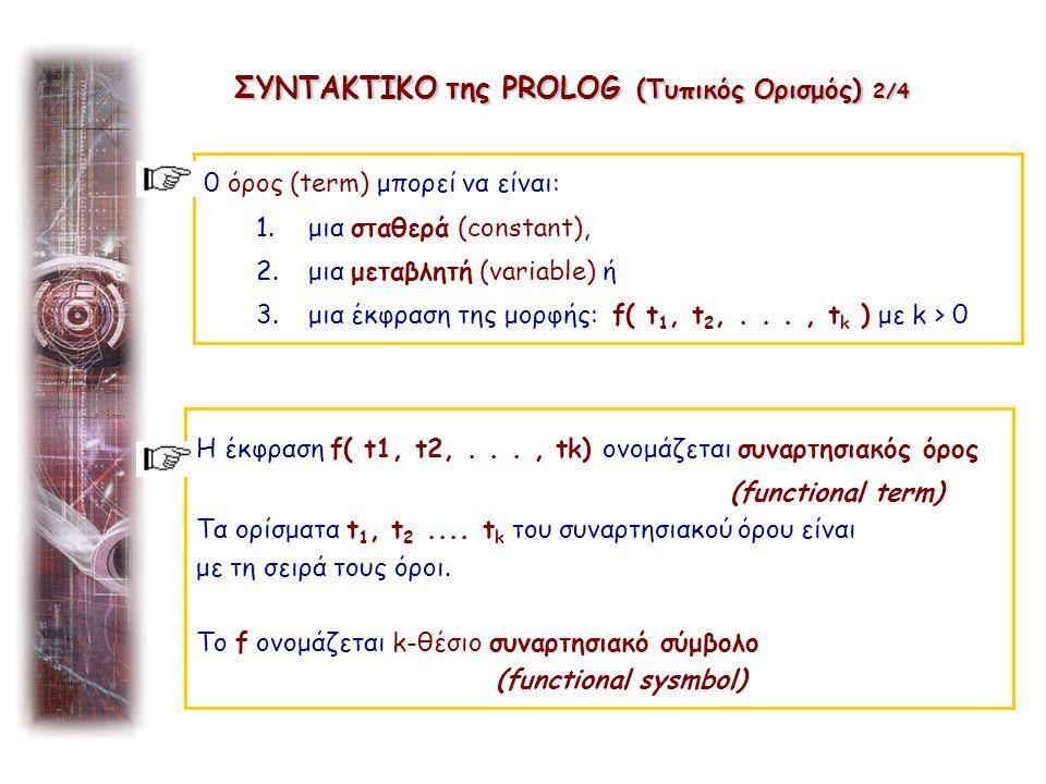0 όρος (term) μπορεί να είναι: 1.μια σταθερά (constant), 2.μια μεταβλητή (variable) ή 3.μια έκφραση της μορφής: f( t 1, t 2,..., t k ) με k > 0 ΣΥΝΤΑΚ