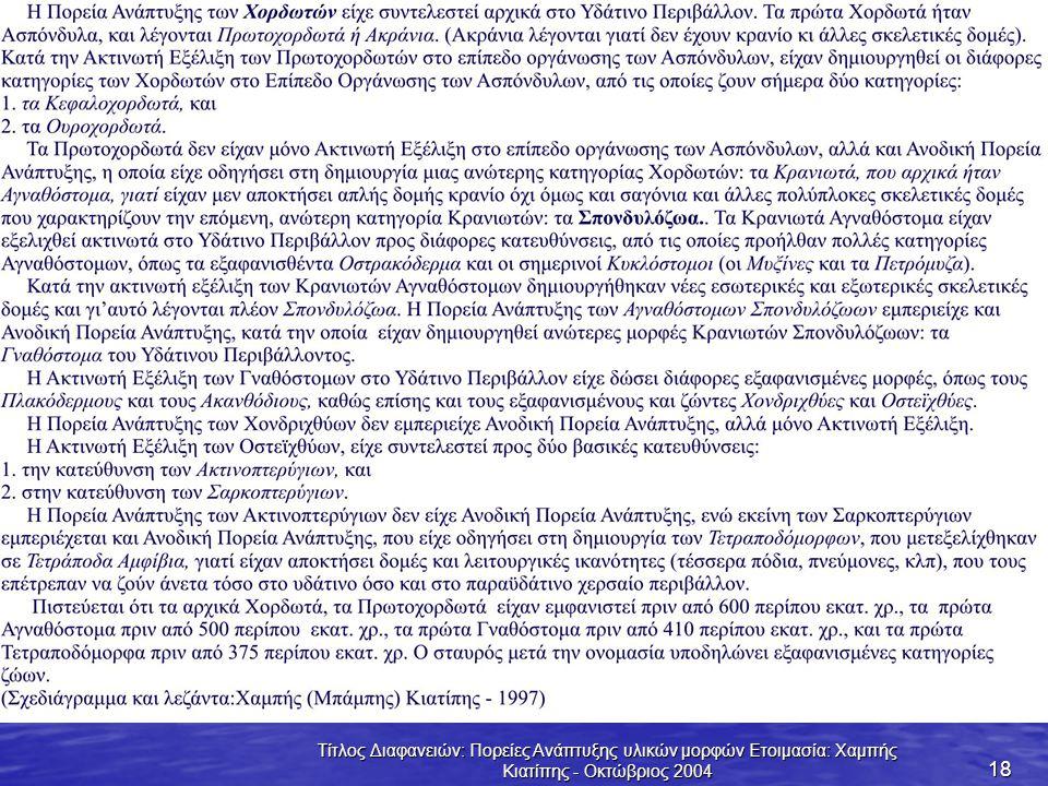 Τίτλος Διαφανειών: Πορείες Ανάπτυξης υλικών μορφών Ετοιμασία: Χαμπής Κιατίπης - Οκτώβριος 2004 18