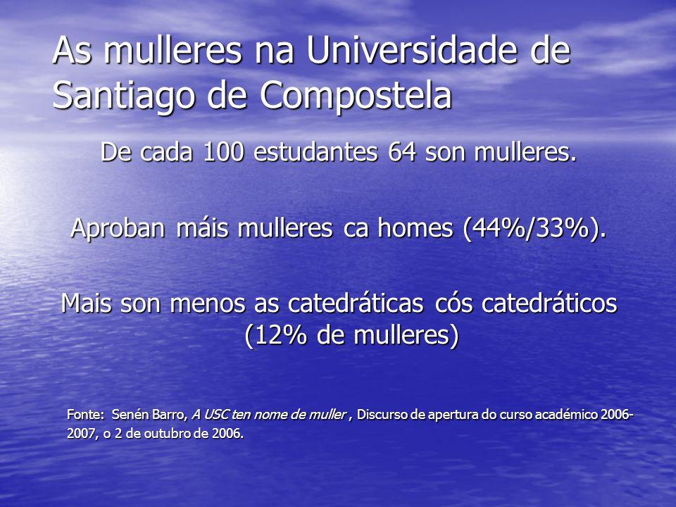 As mulleres na Universidade de Santiago de Compostela De cada 100 estudantes 64 son mulleres. Aproban máis mulleres ca homes (44%/33%). Mais son menos