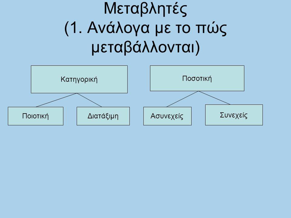 Mεταβλητές (1. Ανάλογα με το πώς μεταβάλλονται) Κατηγορική Ποσοτική ΠοιοτικήΔιατάξιμηΑσυνεχείς Συνεχείς