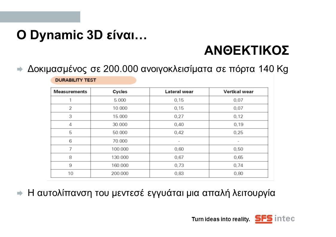 Turn ideas into reality. Ο Dynamic 3D είναι… ΑΝΘΕΚΤΙΚΟΣ  Δοκιμασμένος σε 200.000 ανοιγοκλεισίματα σε πόρτα 140 Kg  Η αυτολίπανση του μεντεσέ εγγυάτα
