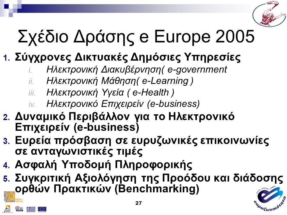 27 Σχέδιο Δράσης e Europe 2005 1. Σύγχρονες Δικτυακές Δημόσιες Υπηρεσίες i. Ηλεκτρονική Διακυβέρνηση( e-government ii. Ηλεκτρονική Μάθηση( e-Learning