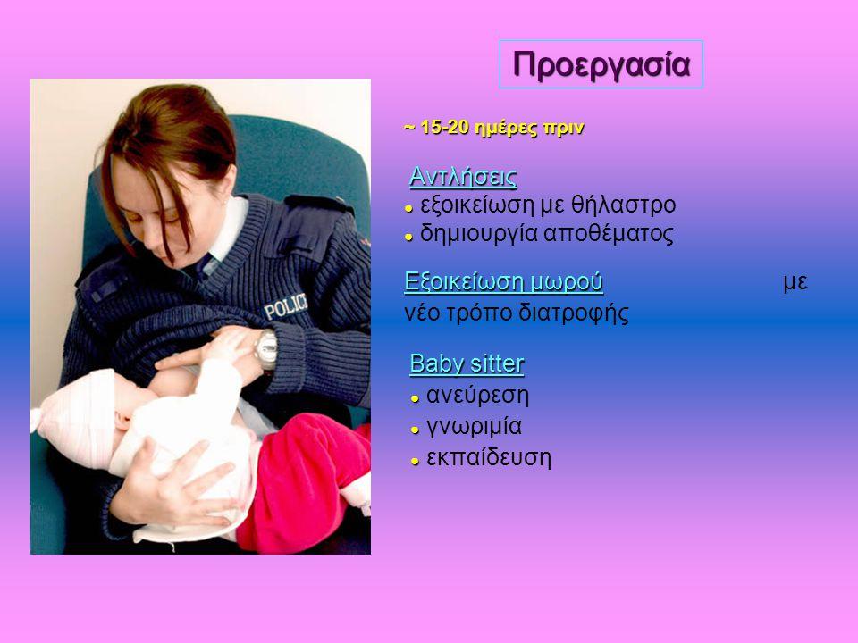~ 15-20 ημέρες πριν Αντλήσεις ● ● Αντλήσεις ● εξοικείωση με θήλαστρο ● δημιουργία αποθέματος Εξοικείωση μωρού Εξοικείωση μωρού με νέο τρόπο διατροφής