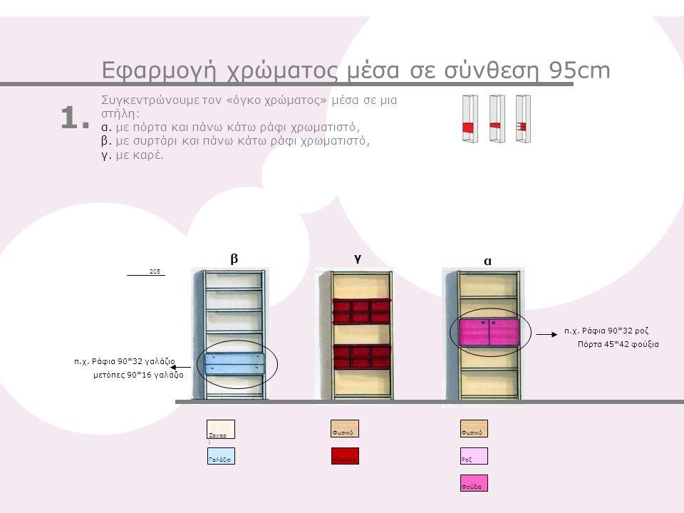 Ζαχαρ ί PοζΓαλάζιοΦούξια 205 Φυσικό Εφαρμογή χρώματος μέσα σε σύνθεση 95cm Συγκεντρώνουμε τον «όγκο χρώματος» μέσα σε μια στήλη: α. με πόρτα και πάνω