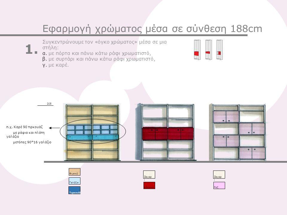 205 Τυρκουάζ Φυσικό Γαλάζιο Ζαχαρ ί ΚόκκινοPοζ Ζαχαρ ί Εφαρμογή χρώματος μέσα σε σύνθεση 188cm Συγκεντρώνουμε τον «όγκο χρώματος» μέσα σε μια στήλη: α