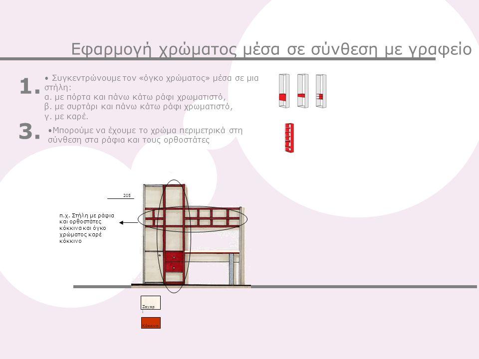 Κόκκινο Ζαχαρ ί 205 Συγκεντρώνουμε τον «όγκο χρώματος» μέσα σε μια στήλη: α. με πόρτα και πάνω κάτω ράφι χρωματιστό, β. με συρτάρι και πάνω κάτω ράφι