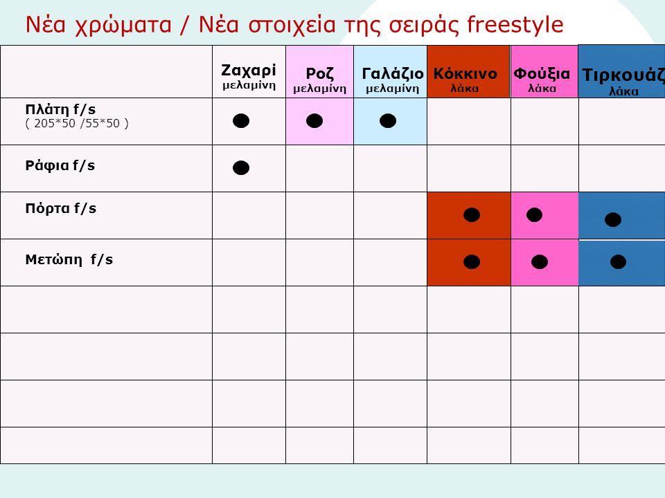 Πλάτη f/s ( 205*50 /55*50 ) Ράφια f/s Πόρτα f/s Μετώπη f/s Νέα χρώματα / Νέα στοιχεία της σειράς freestyle Φούξια λάκα Τιρκουάζ λάκα Ροζ μελαμίνη Γαλάζιο μελαμίνη Ζαχαρί μελαμίνη Κόκκινο λάκα