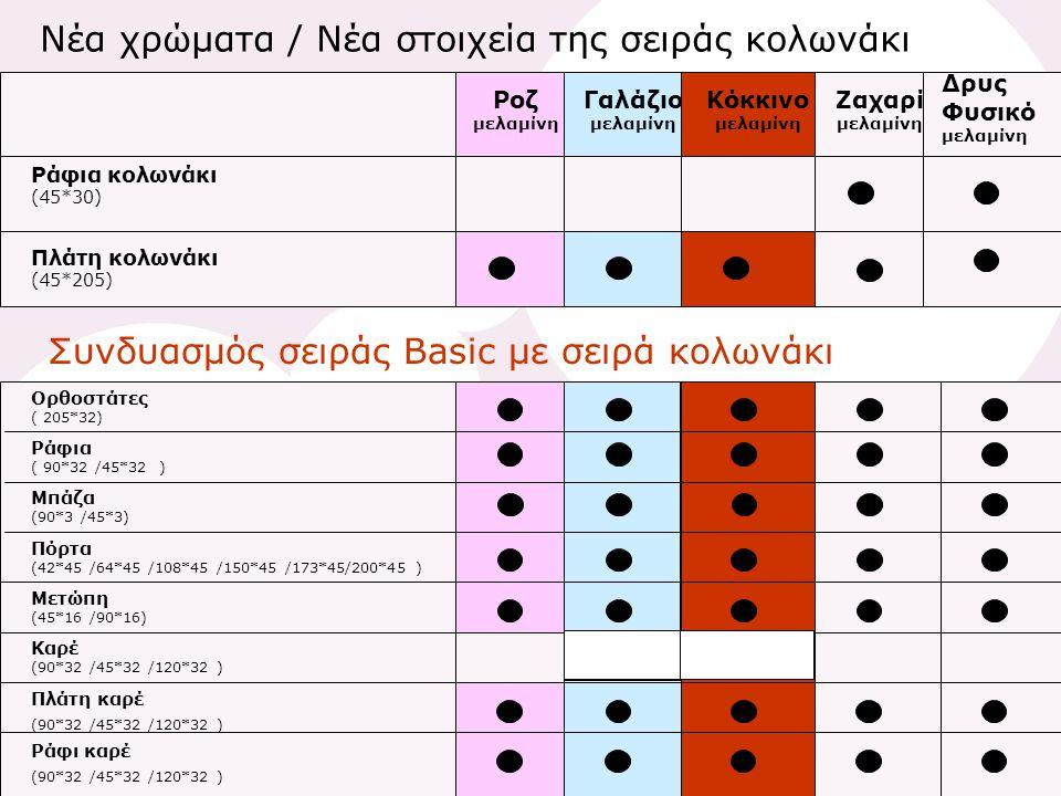 Ράφια κολωνάκι (45*30) Πλάτη κολωνάκι (45*205) Νέα χρώματα / Νέα στοιχεία της σειράς κολωνάκι Ροζ μελαμίνη Γαλάζιο μελαμίνη Κόκκινο μελαμίνη Ζαχαρί μελαμίνη Δρυς Φυσικό μελαμίνη Συνδυασμός σειράς Basic με σειρά κολωνάκι Ορθοστάτες ( 205*32) Ράφια ( 90*32 /45*32 ) Μπάζα (90*3 /45*3) Πόρτα (42*45 /64*45 /108*45 /150*45 /173*45/200*45 ) Μετώπη (45*16 /90*16) Καρέ (90*32 /45*32 /120*32 ) Πλάτη καρέ (90*32 /45*32 /120*32 ) Ράφι καρέ (90*32 /45*32 /120*32 )