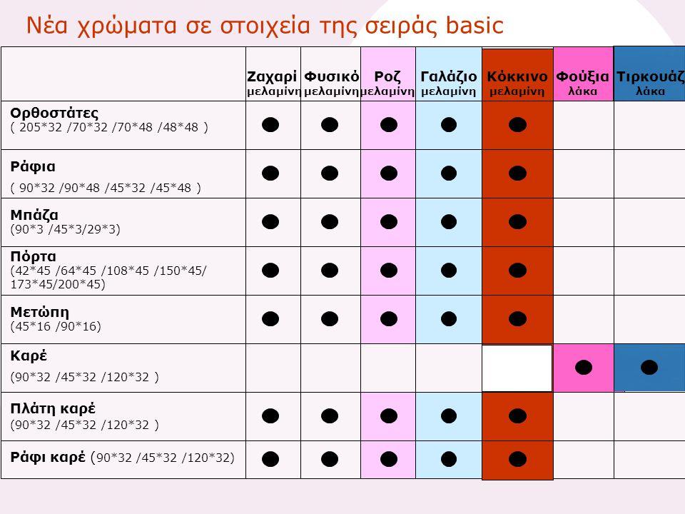 H σειρά You αποτελείται από: κουκέτα Plexiglas: Κόκκινο μαύρο λάιμ Σκελετός: Φυσικό Ζαχαρί Λεπτομέρειες μελαμίνης: Pοζ Γαλάζιο Κόκκινο