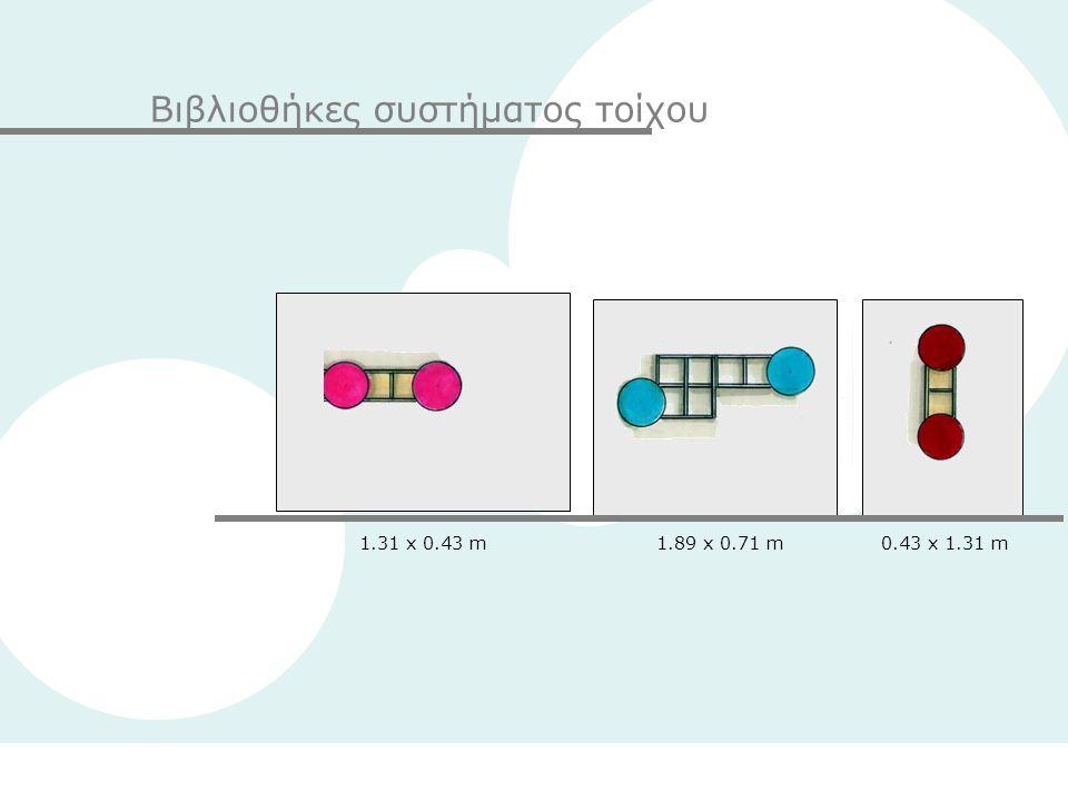 Βιβλιοθήκες συστήματος τοίχου 1.31 x 0.43 m1.89 x 0.71 m0.43 x 1.31 m