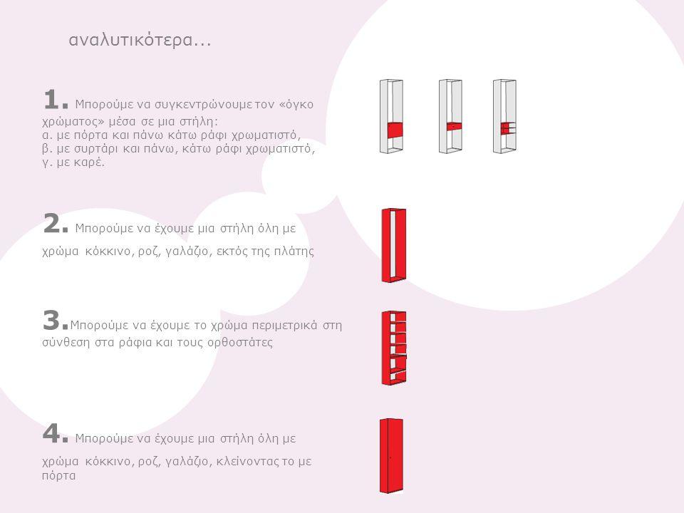 αναλυτικότερα... 2. Μπορούμε να έχουμε μια στήλη όλη με χρώμα κόκκινο, ροζ, γαλάζιο, εκτός της πλάτης 4. Μπορούμε να έχουμε μια στήλη όλη με χρώμα κόκ