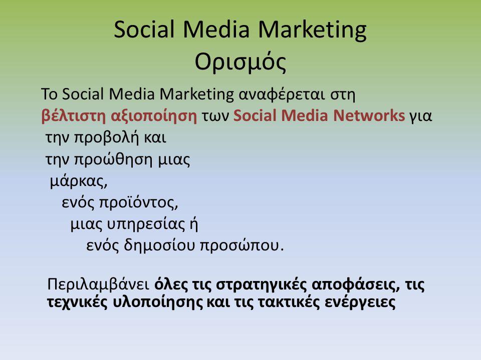 Social Media Networks Τα Social Μedia Networks ή αλλιώς sites κοινωνικής δικτύωσης, αποτελούν online κοινότητες όπου οι καταναλωτές -μέλη αυτών των κοινοτήτων- επικοινωνούν, ανταλλάσσουν γνώμες για καθημερινά και κοινωνικά ζητήματα, κάνουν κριτική, ζητούν βοήθεια, κάνουν προτάσεις και αξιολογούν προϊόντα και υπηρεσίες.