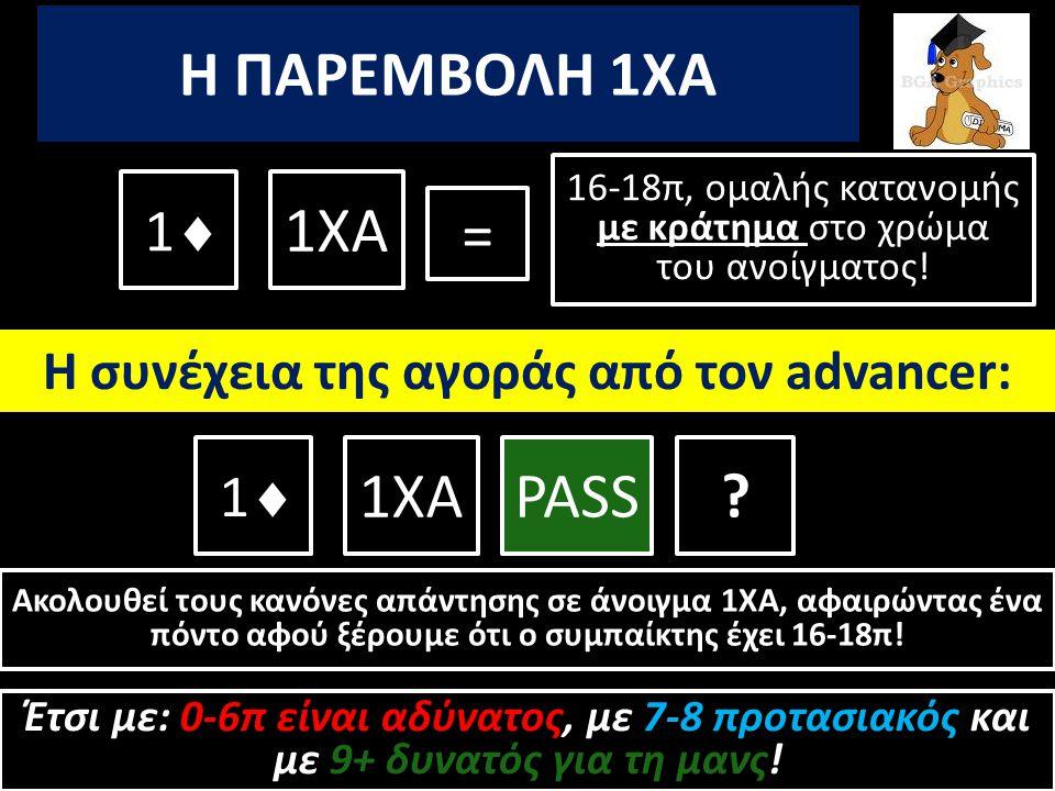 ΣΥΝΤΟΜΗ ΕΠΑΝΑΛΗΨΗ Η απλή παρεμβολή στο επίπεδο 1, γίνεται με:  Ένα καλό 5 + φυλλο χρώμα (2 από τα 3 μεγάλα ονέρ AKQ ή 3 από τα 5 AKQJ10)  Χέρι 8-17πόντων Ο ADVANCER με φιτ στο χρώμα της παρεμβολής αγοράζει:  Απλό φιτ: 6-9π  Φιτ με άλμα: 10-12π  Μανς: Ελπίζει να τη βγάλει ή να κάνει μια καλή θυσία Η απλή παρεμβολή στο επίπεδο 2 σε μινέρ, γίνεται με: 6 + φυλλο καλό χρώμα & χέρι ανοίγματος Η απλή παρεμβολή 2 στο άνοιγμα 1  γίνεται με: 5 + φυλλη καλή και 10-17π