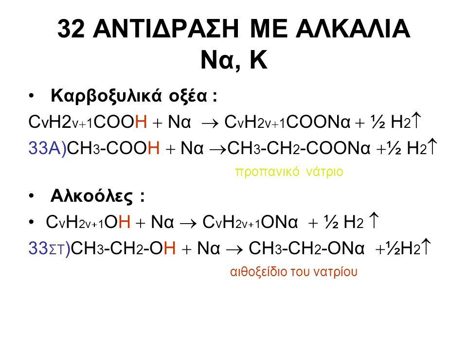 32 ΑΝΤΙΔΡΑΣΗ ΜΕ ΑΛΚΑΛΙΑ Να, Κ Καρβοξυλικά οξέα : C ν H2 v  1 COOH  Nα  C ν H 2v  1 COONα  ½ Η 2  33Α)CH 3 -COOH  Nα  CH 3 -CH 2 -COONα  ½ Η 2