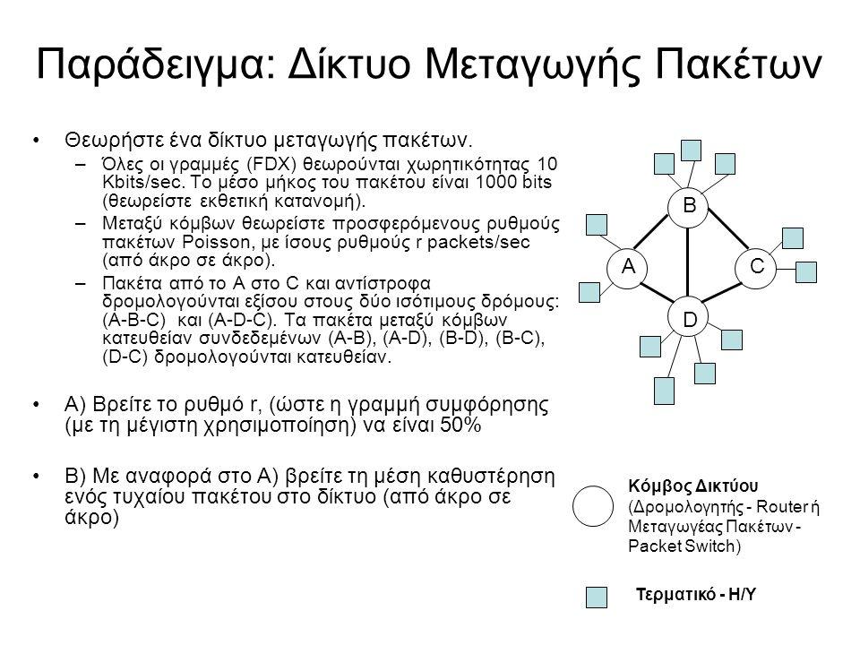 Παράδειγμα: Δίκτυο Μεταγωγής Πακέτων Θεωρήστε ένα δίκτυο μεταγωγής πακέτων. –Όλες οι γραμμές (FDX) θεωρούνται χωρητικότητας 10 Kbits/sec. Το μέσο μήκο