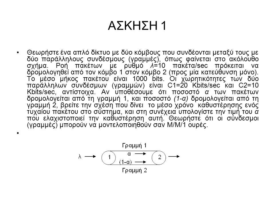 ΑΣΚΗΣΗ 2 Το παρακάτω σχήμα (δίκτυο ουρών αναμονής) παριστά ένα τηλεπικοινωνιακό δίκτυο.