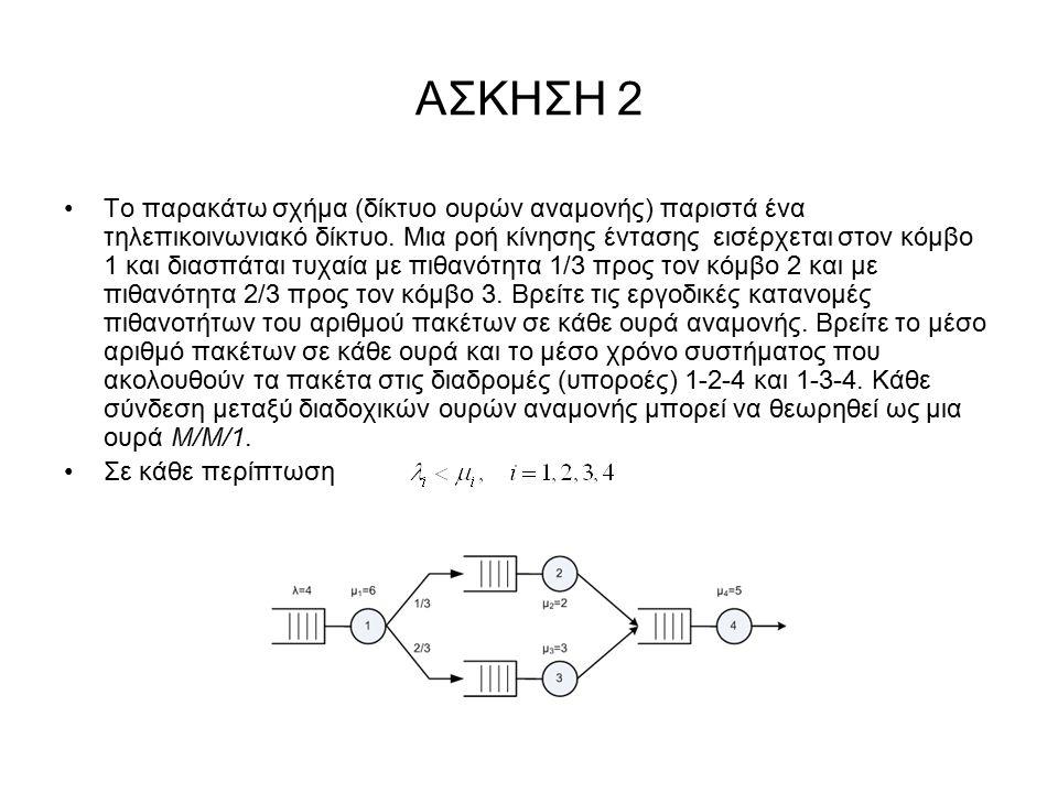 ΑΣΚΗΣΗ 2 Το παρακάτω σχήμα (δίκτυο ουρών αναμονής) παριστά ένα τηλεπικοινωνιακό δίκτυο. Μια ροή κίνησης έντασης εισέρχεται στον κόμβο 1 και διασπάται