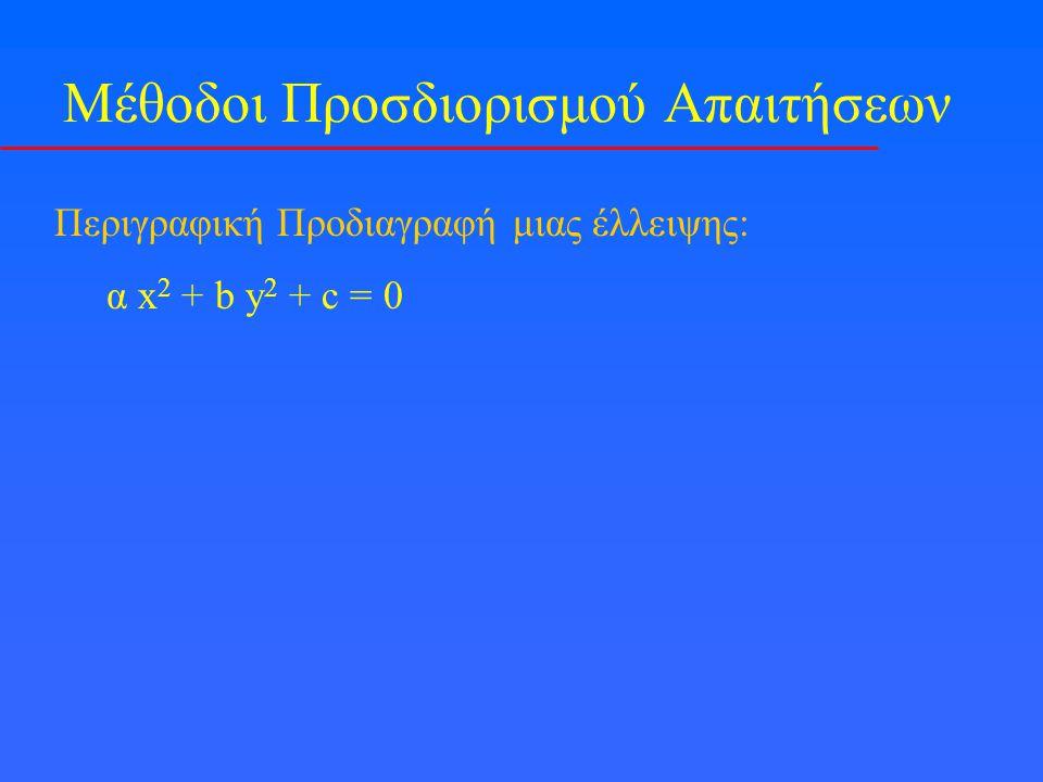 Περιγραφική Προδιαγραφή μιας έλλειψης: α x 2 + b y 2 + c = 0