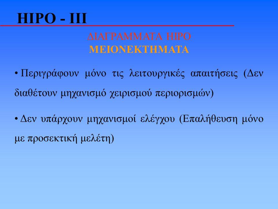 HIPO - III ΔΙΑΓΡΑΜΜΑΤΑ HIPO MEIONEKTHMATA Περιγράφουν μόνο τις λειτουργικές απαιτήσεις (Δεν διαθέτουν μηχανισμό χειρισμού περιορισμών) Δεν υπάρχουν μηχανισμοί ελέγχου (Επαλήθευση μόνο με προσεκτική μελέτη)