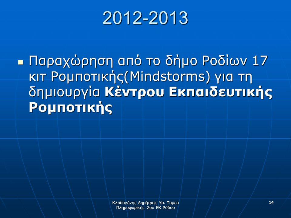 Κλαδογένης Δημήτρης Υπ. Τομεα Πληροφορικής 2ου ΕΚ Ρόδου 14 2012-2013 Παραχώρηση από το δήμο Ροδίων 17 κιτ Ρομποτικής(Mindstorms) για τη δημιουργία Κέν