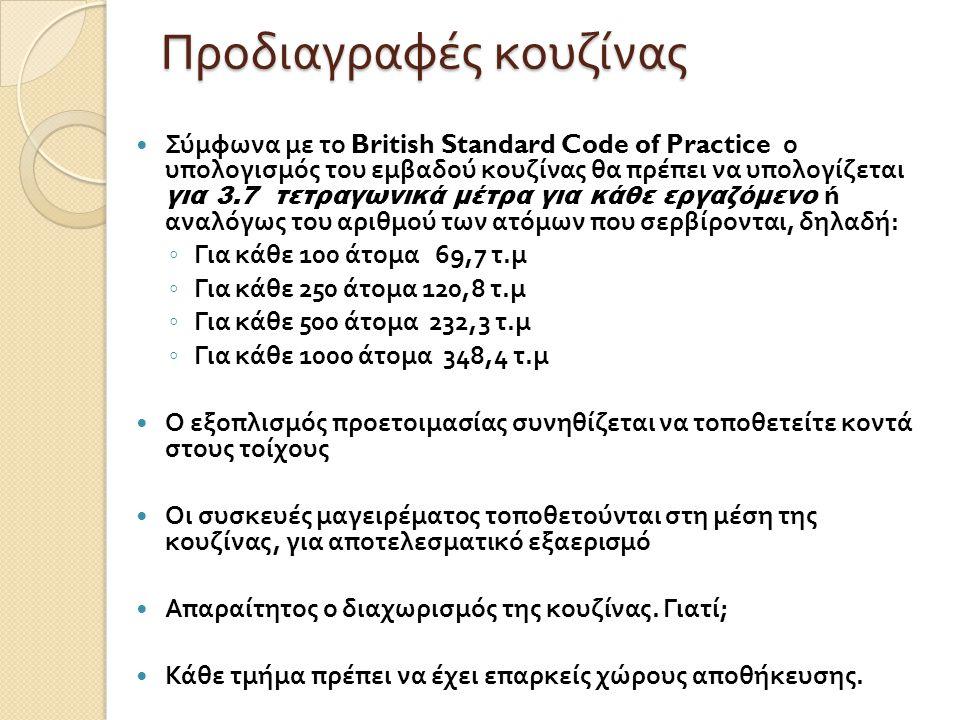 Προδιαγραφές κουζίνας Σύμφωνα με το British Standard Code of Practice ο υπολογισμός του εμβαδού κουζίνας θα πρέπει να υπολογίζεται για 3.7 τετραγωνικά