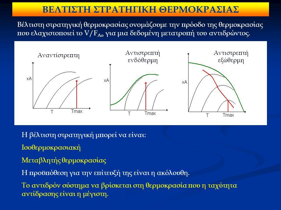 Η βέλτιστη στρατηγική μπορεί να είναι: Ισοθερμοκρασιακή Μεταβλητής θερμοκρασίας Η προϋπόθεση για την επίτευξή της είναι η ακόλουθη. Το αντιδρόν σύστημ