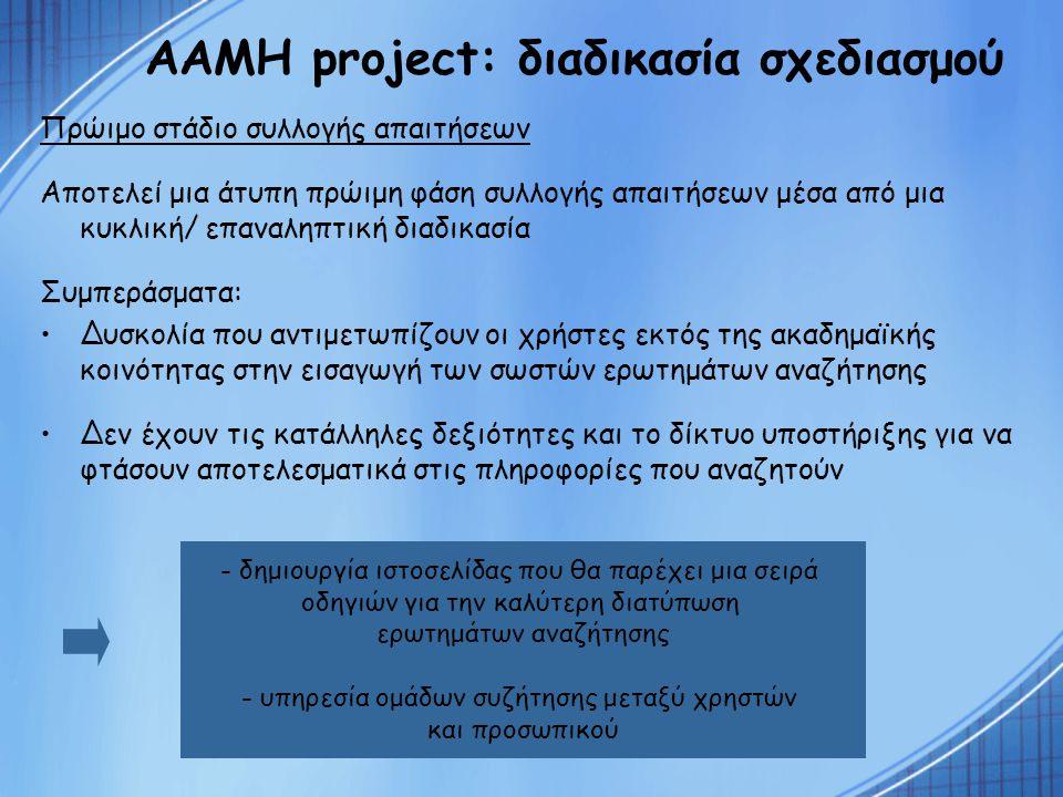 AAMH project: διαδικασία σχεδιασμού Πρώιμο στάδιο συλλογής απαιτήσεων Αποτελεί μια άτυπη πρώιμη φάση συλλογής απαιτήσεων μέσα από μια κυκλική/ επαναληπτική διαδικασία Συμπεράσματα: Δυσκολία που αντιμετωπίζουν οι χρήστες εκτός της ακαδημαϊκής κοινότητας στην εισαγωγή των σωστών ερωτημάτων αναζήτησης Δεν έχουν τις κατάλληλες δεξιότητες και το δίκτυο υποστήριξης για να φτάσουν αποτελεσματικά στις πληροφορίες που αναζητούν - δημιουργία ιστοσελίδας που θα παρέχει μια σειρά οδηγιών για την καλύτερη διατύπωση ερωτημάτων αναζήτησης - υπηρεσία ομάδων συζήτησης μεταξύ χρηστών και προσωπικού