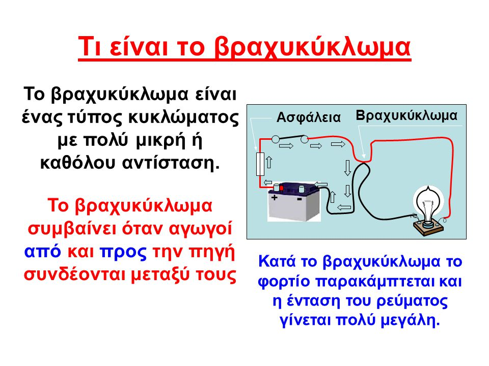 Αποτελέσματα βραχυκυκλώματος Αν το κύκλωμα δεν προστατεύεται σωστά, τότε οι επιπτώσεις από ένα βραχυκύκλωμα είναι μεγάλες: (α) Καταστροφή συσκευής (β) Λιώσιμο αγωγών (γ) Πρόκληση πυρκαγιάς