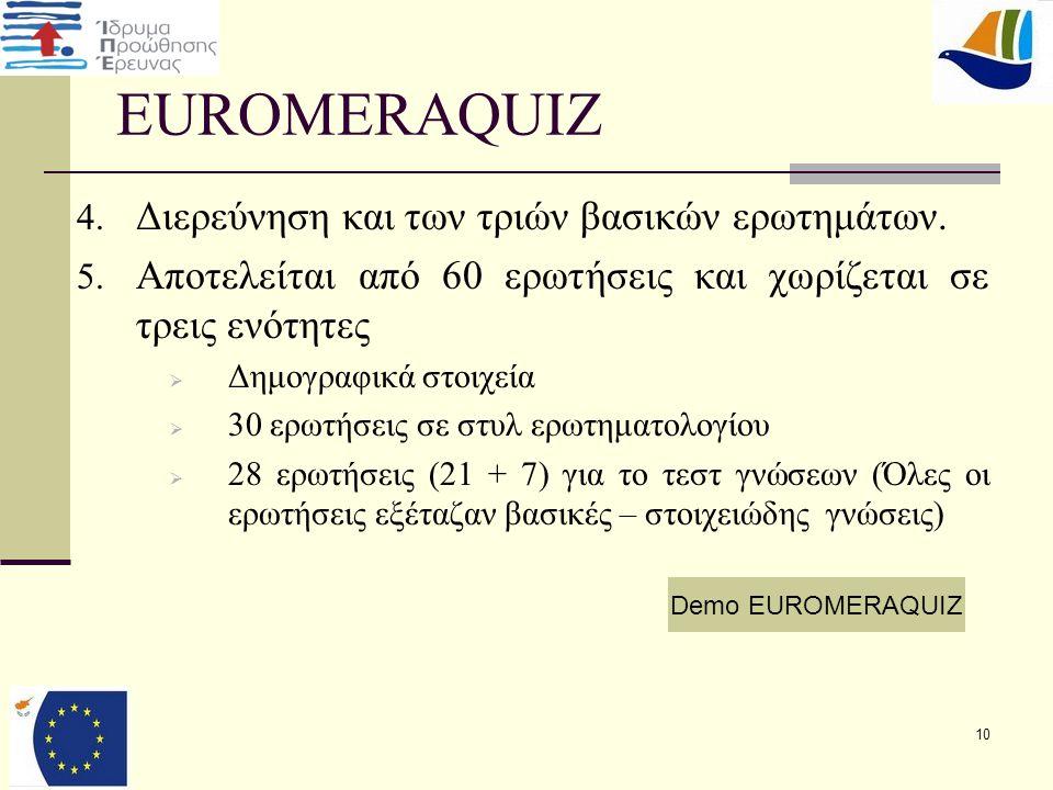 EUROMERAQUIZ 4. Διερεύνηση και των τριών βασικών ερωτημάτων.