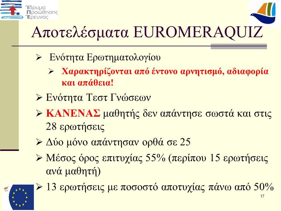 Αποτελέσματα EUROMERAQUIZ  Ενότητα Ερωτηματολογίου  Χαρακτηρίζονται από έντονο αρνητισμό, αδιαφορία και απάθεια.
