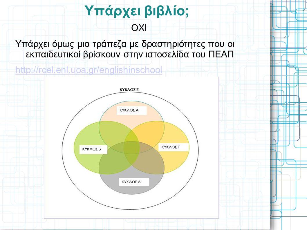 Υπάρχει βιβλίο; ΟΧΙ Υπάρχει όμως μια τράπεζα με δραστηριότητες που οι εκπαιδευτικοί βρίσκουν στην ιστοσελίδα του ΠΕΑΠ http://rcel.enl.uoa.gr/englishinschool