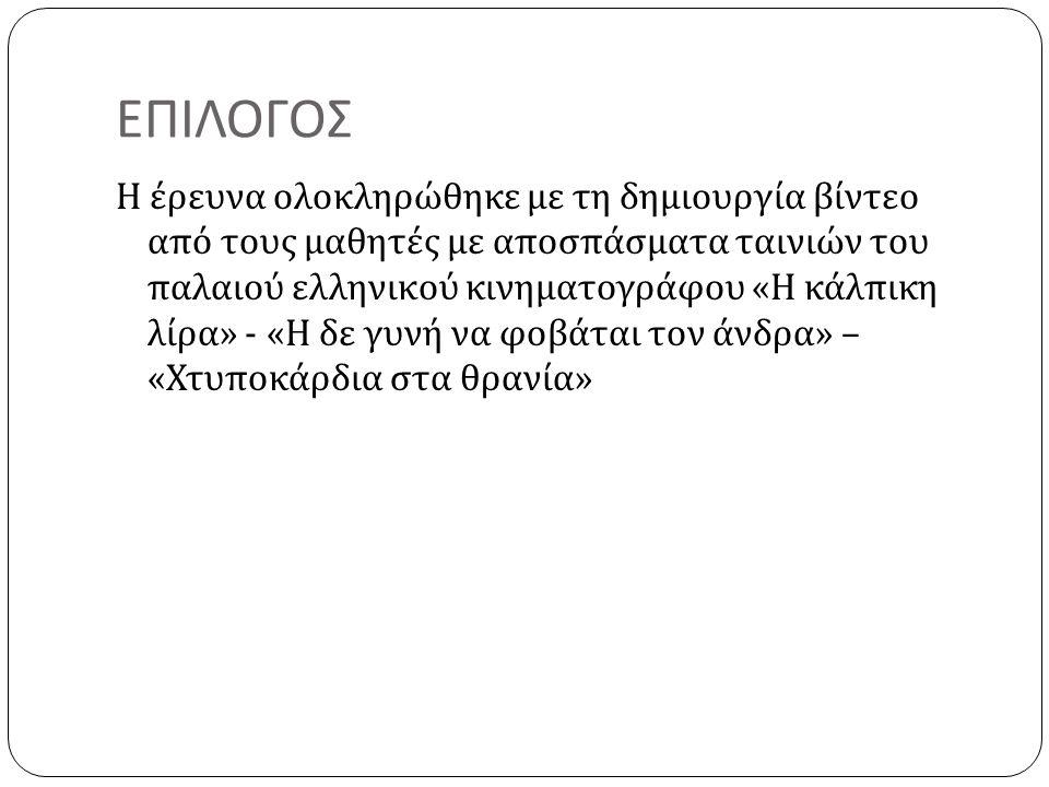 ΕΠΙΛΟΓΟΣ Η έρευνα ολοκληρώθηκε με τη δημιουργία βίντεο από τους μαθητές με αποσπάσματα ταινιών του παλαιού ελληνικού κινηματογράφου « Η κάλπικη λίρα »
