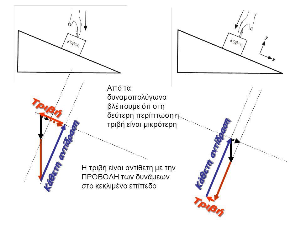 Από τα δυναμοπολύγωνα βλέπουμε ότι στη δεύτερη περίπτωση η τριβή είναι μικρότερη Η τριβή είναι αντίθετη με την ΠΡΟΒΟΛΗ των δυνάμεων στο κεκλιμένο επίπ