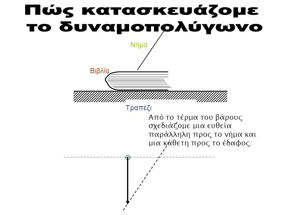 Τραπέζι Βιβλίο Νήμα Από το τέρμα του βάρους σχεδιάζομε μια ευθεία παράλληλη προς το νήμα και μια κάθετη προς το έδαφος: