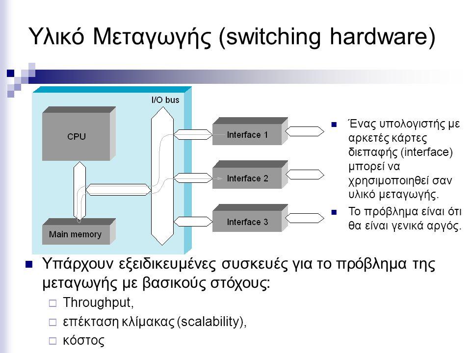 Υλικό Μεταγωγής (switching hardware) Ένας υπολογιστής με αρκετές κάρτες διεπαφής (interface) μπορεί να χρησιμοποιηθεί σαν υλικό μεταγωγής.